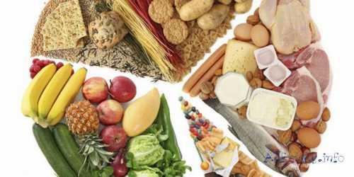сбалансированное питание: принципы и примерное меню на неделю